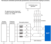 IEC61000-4-5 coupling test setup for symmetric signals