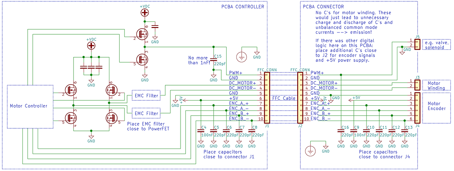 EMI concept for motor, encoder, PWM