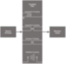 EMC coupling paths