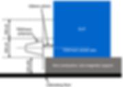IEC 61000-4-39 test setup RF field immunity