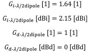 antenna gain: dipole vs. isotropic