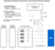 IEC61000-4-5 coupling test setup for signals
