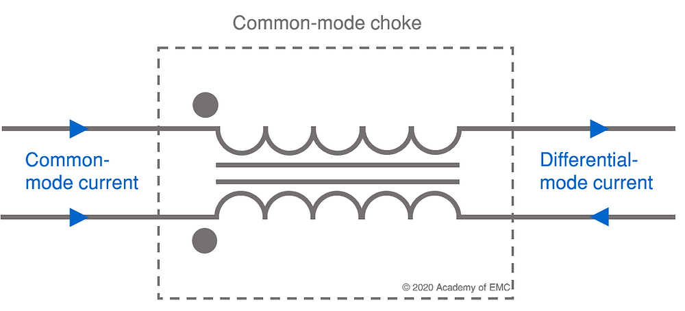 Common-mode choke symbol.