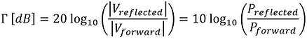 reflection coefficient dB