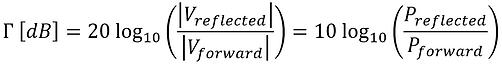 reflection coefficient dB