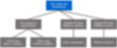 IEC 61000-4-39 test methods for immunity testing
