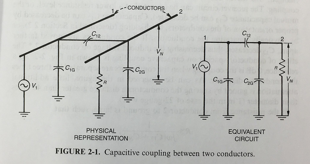 Capacitive Coupling [Electromagnetic Compatibility Engineering, Henry W. Ott].