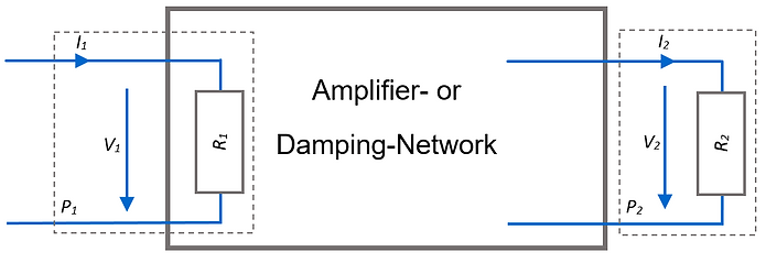 Amplifier or damping network