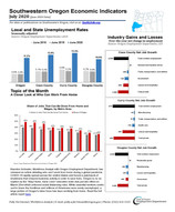 Southwestern Oregon Economic Indicators