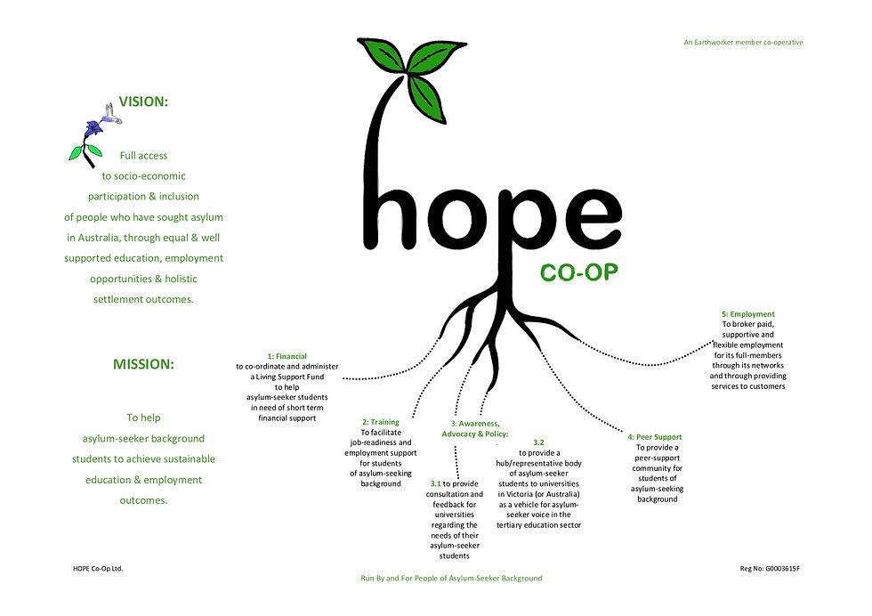 HOPE  Vision-Mission-Objectives Tree.jpg