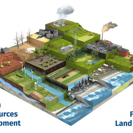 Urbanisation Natural Resources Land Development