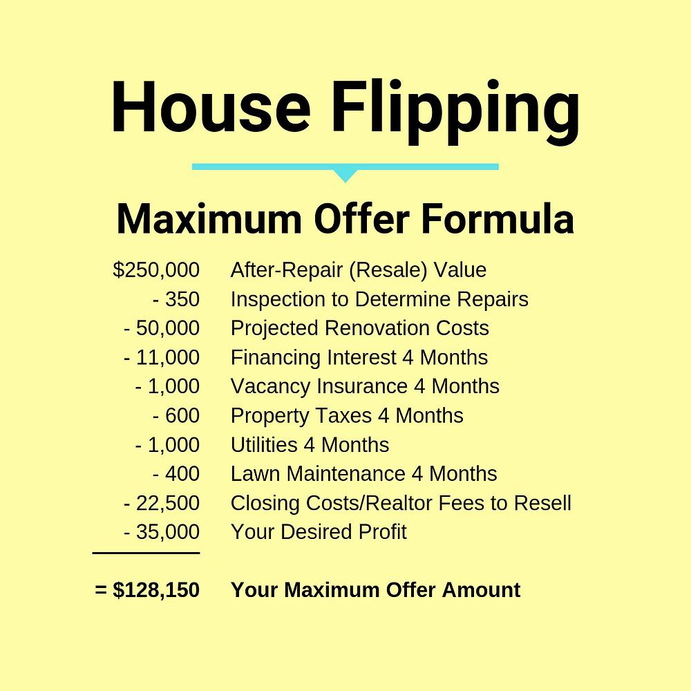 Infographic of offer formula for flip house.