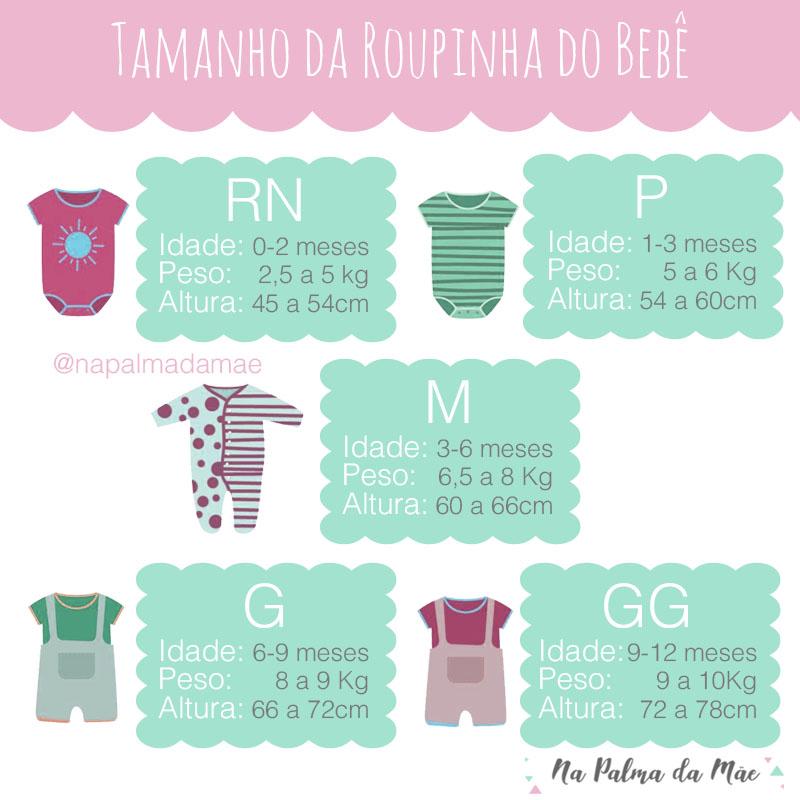 Como Escolher o Tamanho da Roupinha do Bebê  a8155d78f48