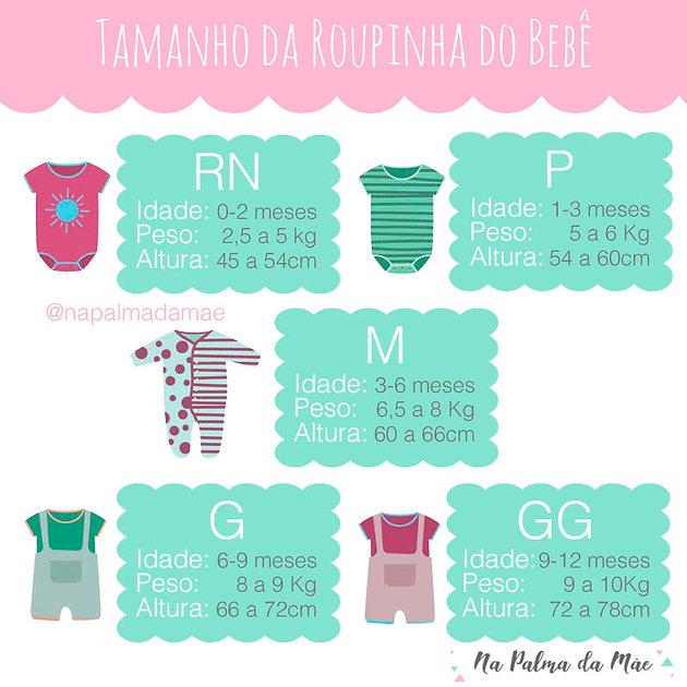 249fb0523 Basicamente existem 5 numerações de roupinhas para bebê: RN, P, M, G, GG