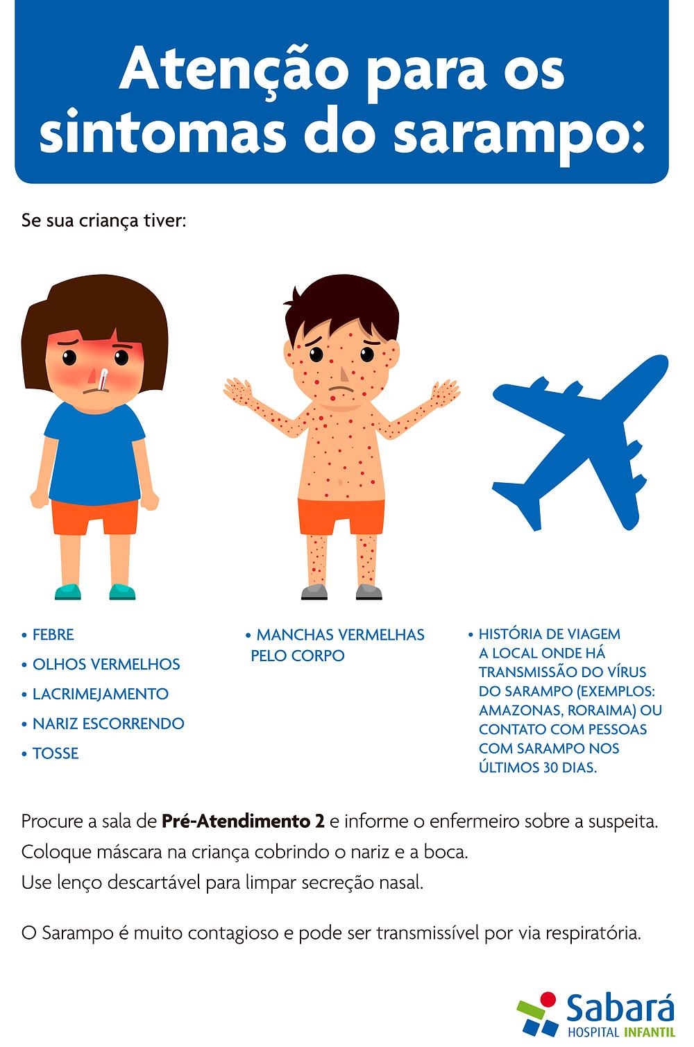 Sintomas do Sarampo em Crianças