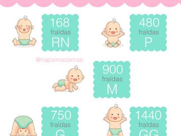 Quantas Fraldas o Bebê Vai Usar?