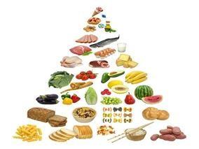 Pesquisa aponta que qualidade da alimentação aumenta com idade e escolaridade