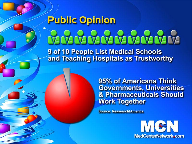 MedCenter Network