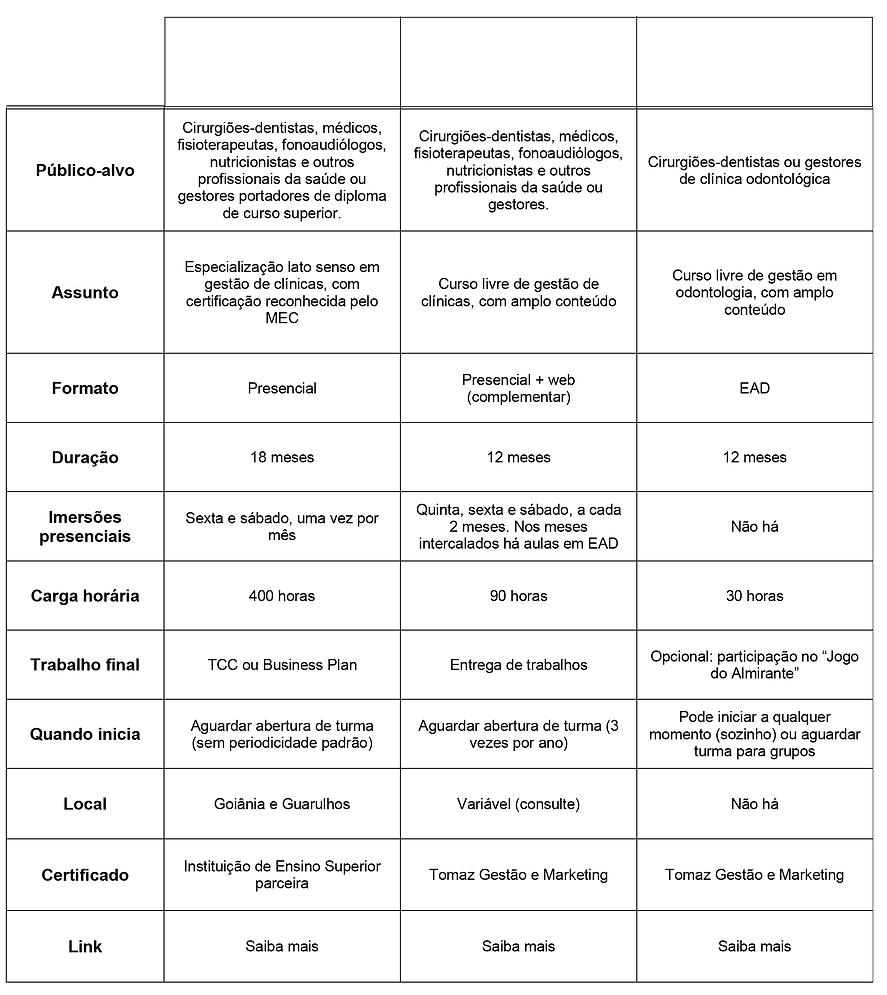 Tabelas 2-22F.png
