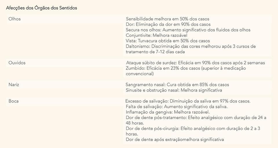 Órgãos_dos_Sentidos.jpg