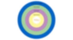 CIRCLE 12.04.19.jpg