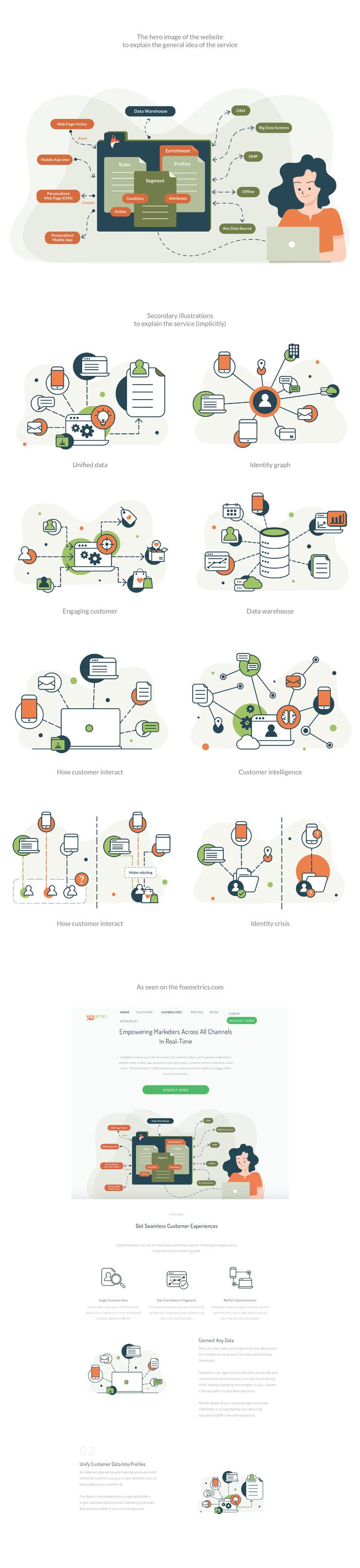FoxMetrics Illustration Set for the Website