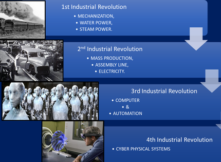 Industry 4.0 for a better future?