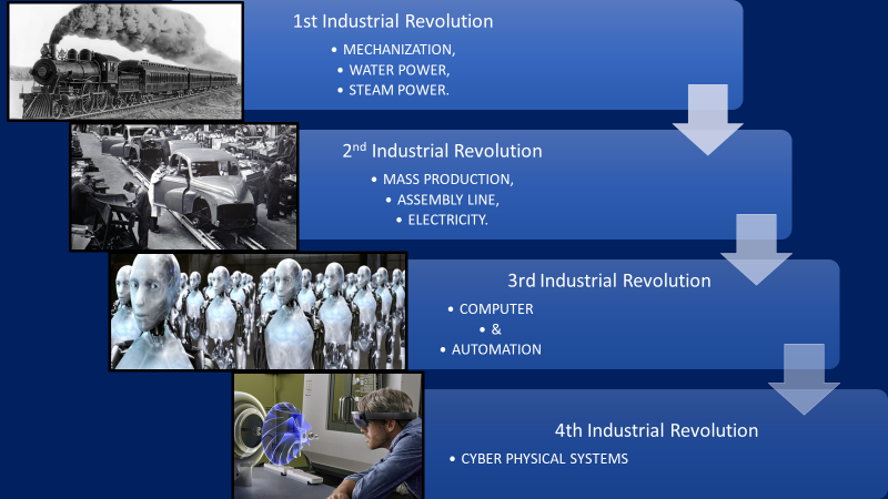 Industrial Revolution - Light&Shadows