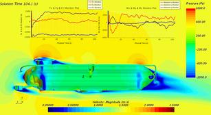 Dynamic Stability of JFD DSAR rescue submarine