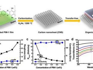 Making graphene from plastic?