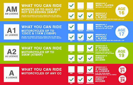 rider-training-licences.jpg