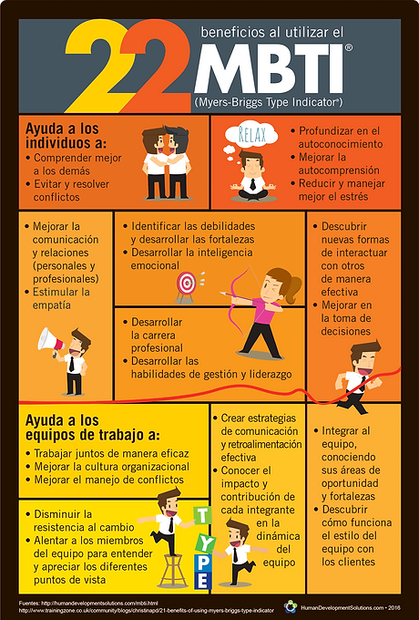 Infografia_HDS_MBTI_22beneficios editado_edited.png
