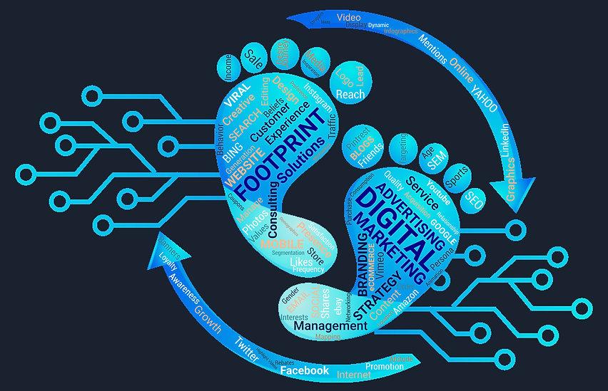 Footprint Digital Marketing and Advetising Word Cloud