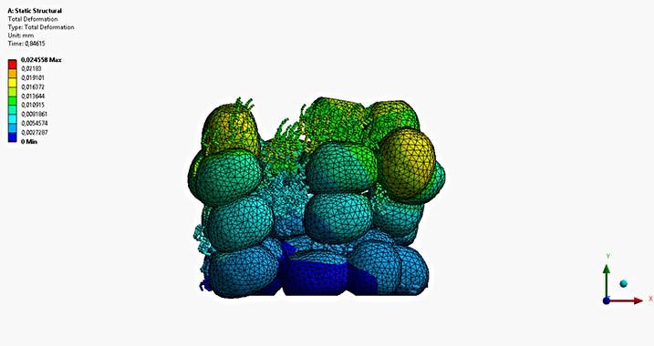 Simulação estrutural da camada média da Cartilagem