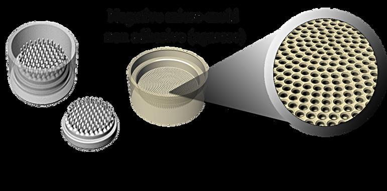 Modelos impressos para produção de moldes não adesivos para formação de esferoides teciduais