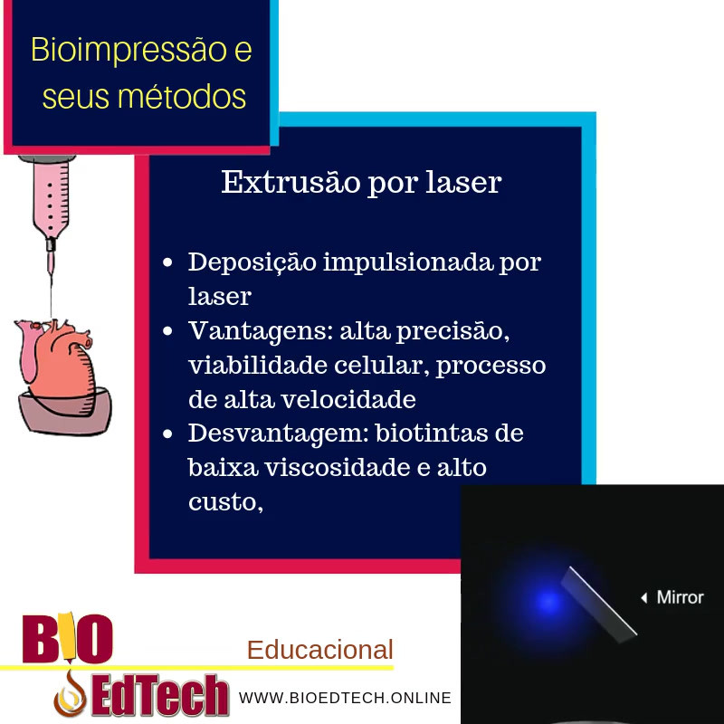 bioimpressão_e_os_seus_métodos_(2).mp4