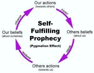 Self Fullfilling Prophecy