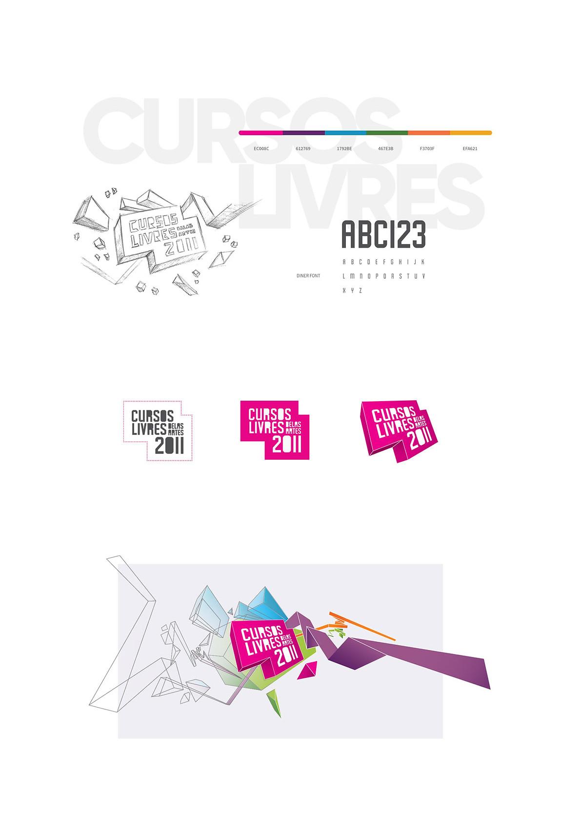 Cursos Livres Belas Artes design da marca