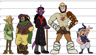 Court of Roses - Characters