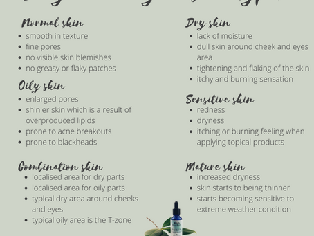 Let`s talk about skin types...and a bit more! Do you know yours?