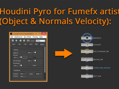 Houdini Pyro for Fumefx artists (Object & Normals Velocity)