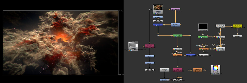 Compositing the nebula inside Nukex