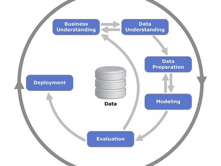 Operacionalização de Machine Learning na Empresa