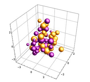 Escolhendo entre um algoritmo  paramétrico ou não paramétrico