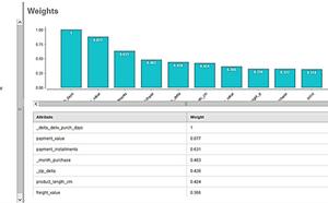 RapidMiner em Análise de Sentimento em E-Commerce