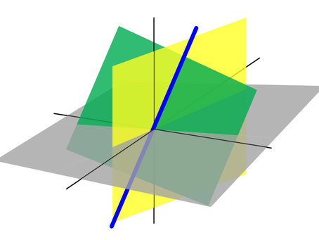 Álgebra Linear para Machine Learning (parte 3)