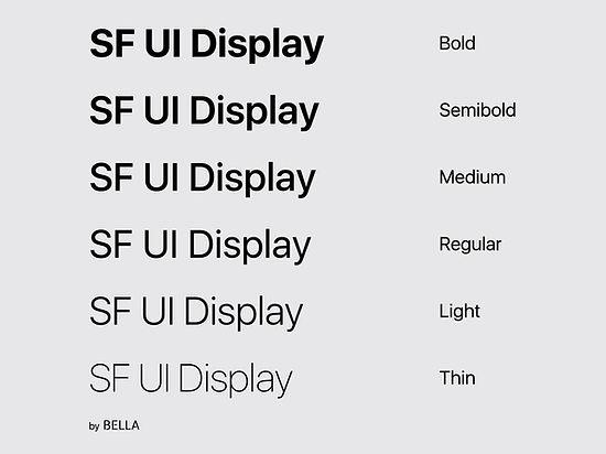 SF UI Display by Bella