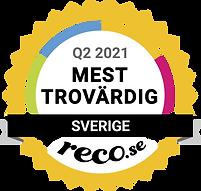 Q2_2021_most_trustworthy_sweden.png