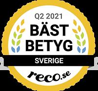 Q2_2021_best_rating_sweden.png