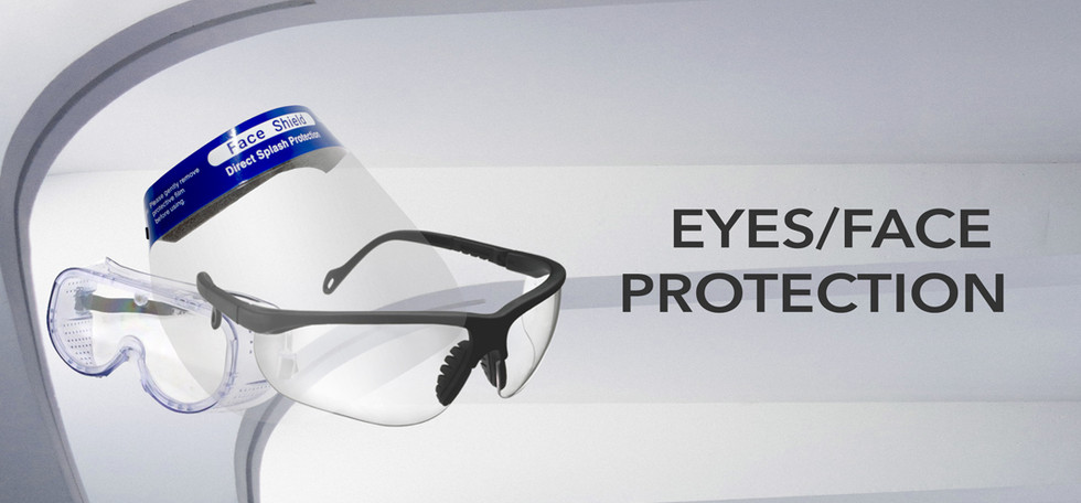 Eyes/Face Protection